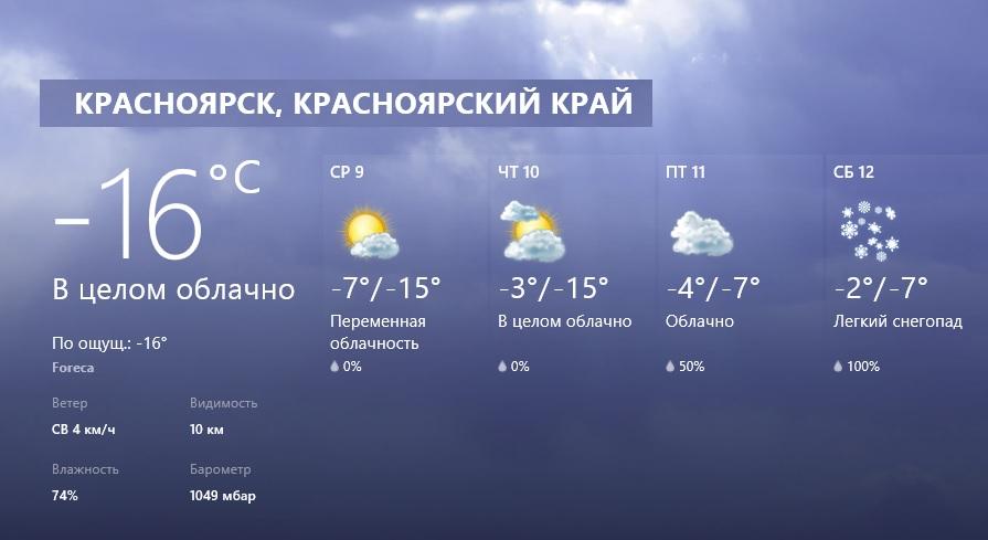 Погода в лабинске на неделю в лабинске на 10 дней