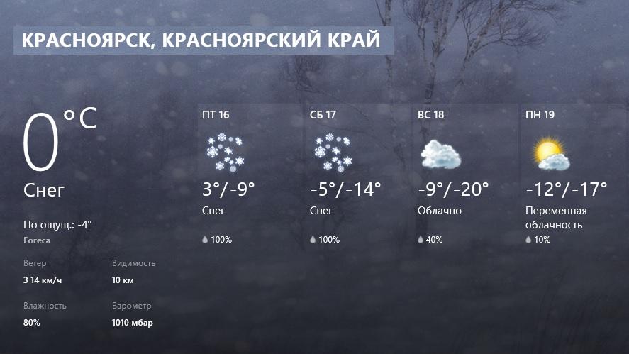 Православный календарь с описанием на каждый день скачать